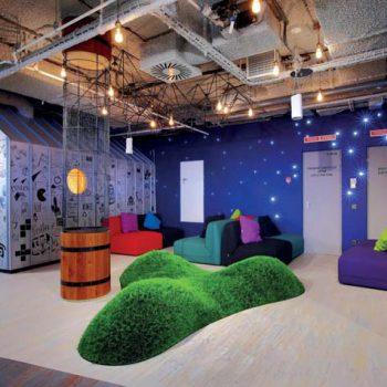 Офисное пространство и спиральная динамика компании