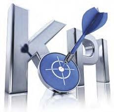 KPI для административно- хозяйственной службы