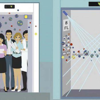 Лифты в многоэтажном офисе в эпоху коронавируса