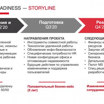Новые возможности для российского бизнеса